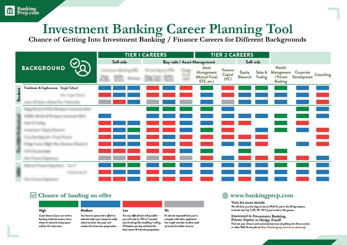 Career Planning Official