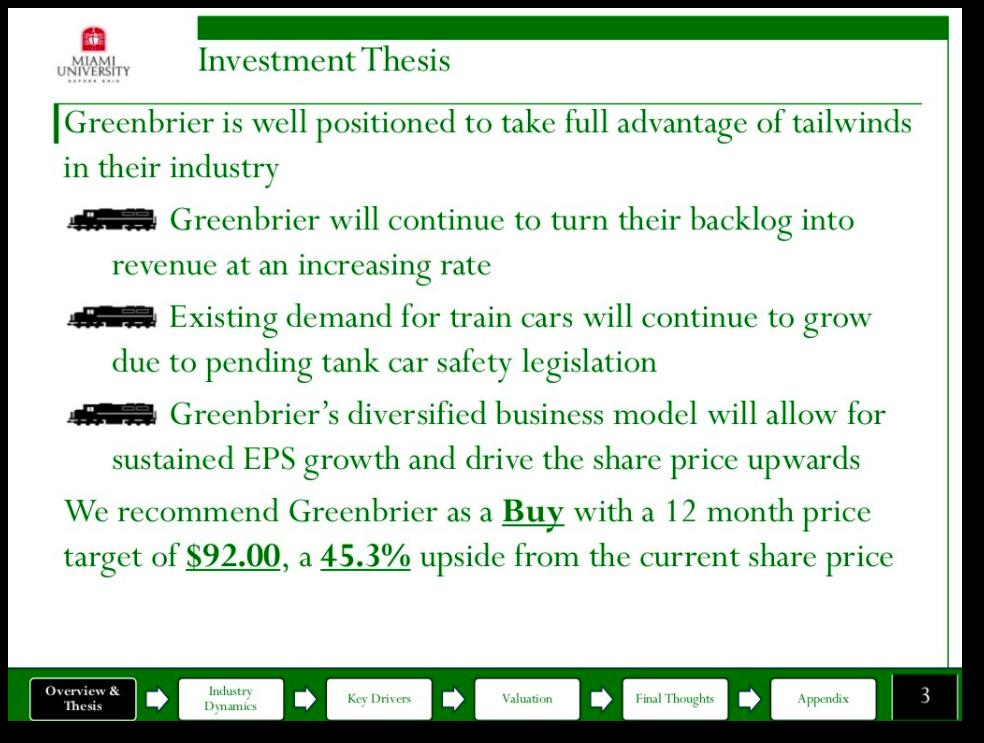 Stock Pitch Figure 3
