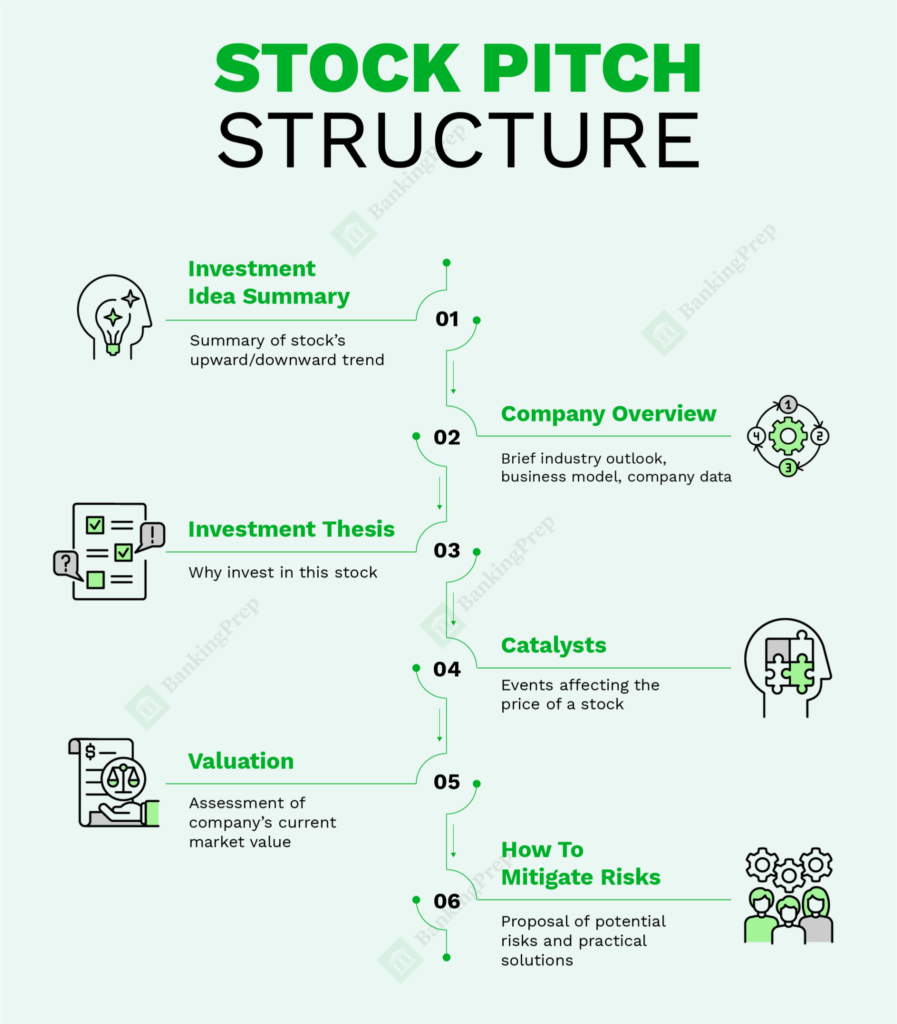 Stock Pitch Structure